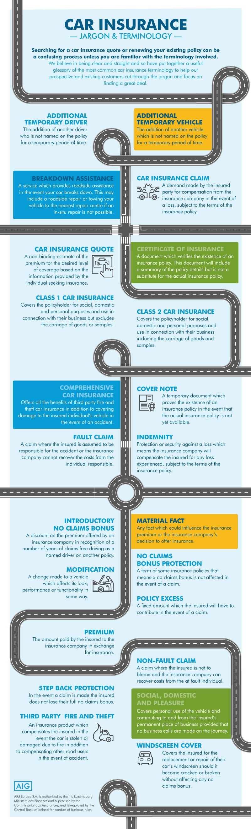 Car Insurance Jargon Infographic