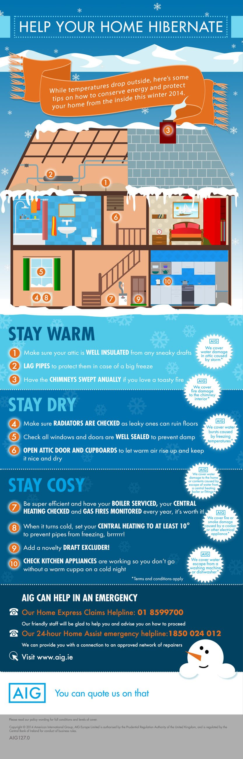 Hibernate your home inforgraphic