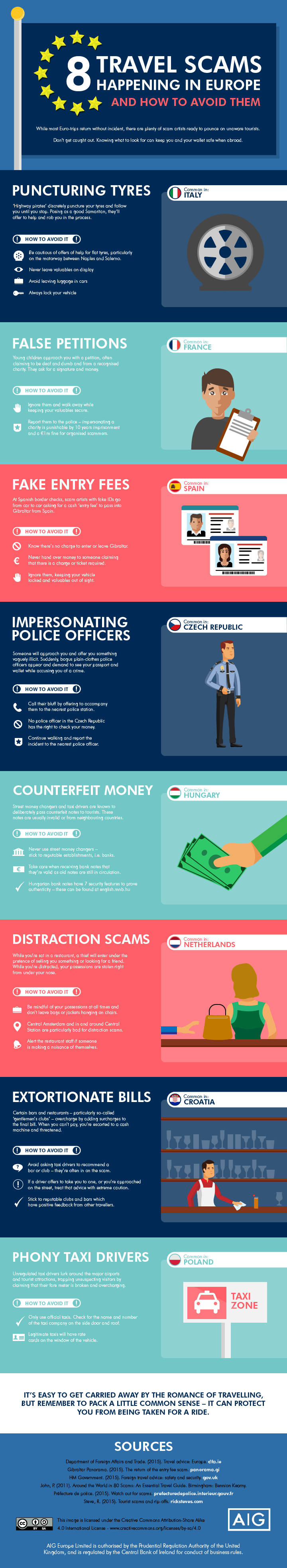 Europe travel scams infographic