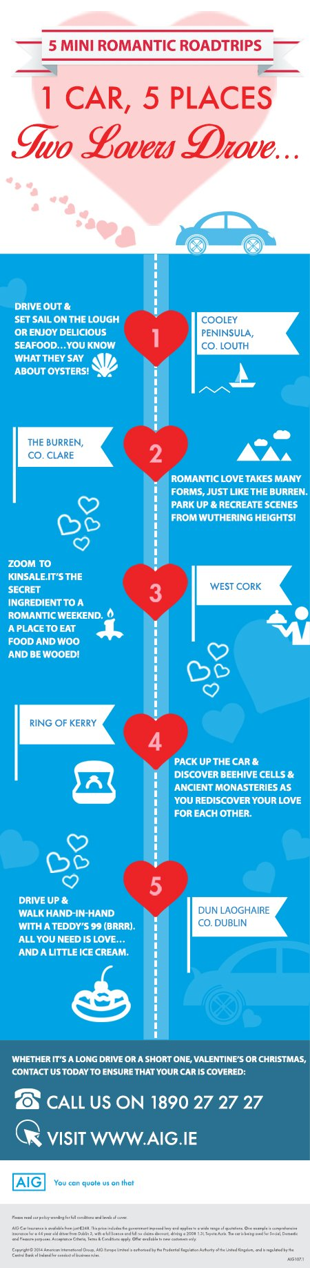 5 Mini Romantic Roadtrips Infographic