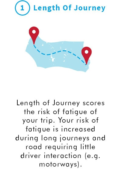 1. Length Of Journey. Length of Journey scores the risk of fatigue of your trip. Your risk of fatigue is increased during long journeys and road requiring little driver interaction (e.g. motorways).