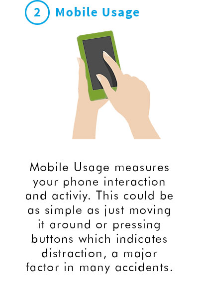 2. Mobile usage. Mobile Usage measures your phone interaction and activiy. This could be as simple as just moving it around or pressing buttons which indicates distraction, a major factor in many accidents.