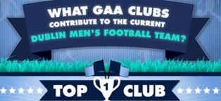 Dublin GAA Football - An Infographic
